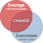 couragechange